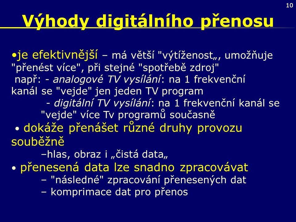 Výhody digitálního přenosu