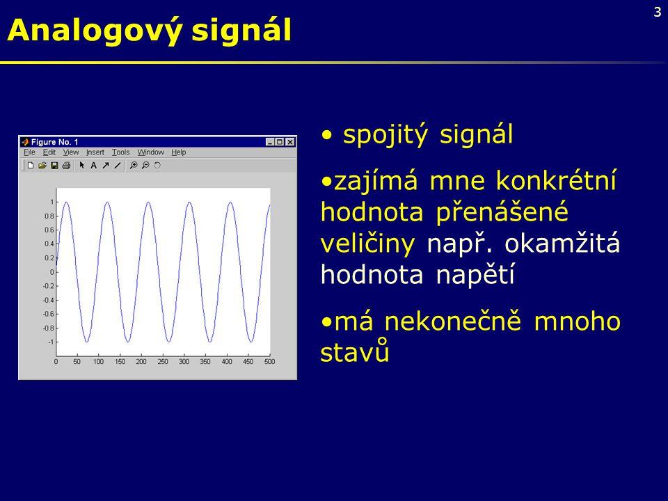 Analogový signál spojitý signál
