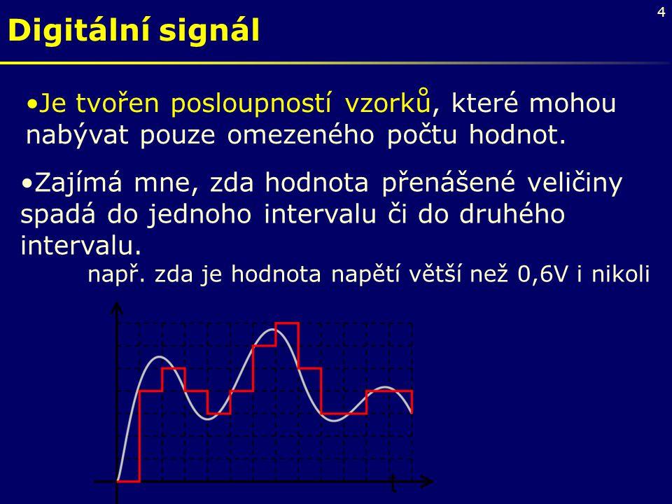Digitální signál Je tvořen posloupností vzorků, které mohou nabývat pouze omezeného počtu hodnot.