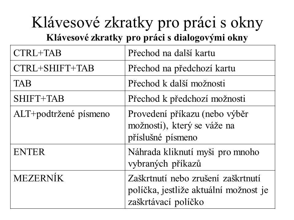 Klávesové zkratky pro práci s okny Klávesové zkratky pro práci s dialogovými okny