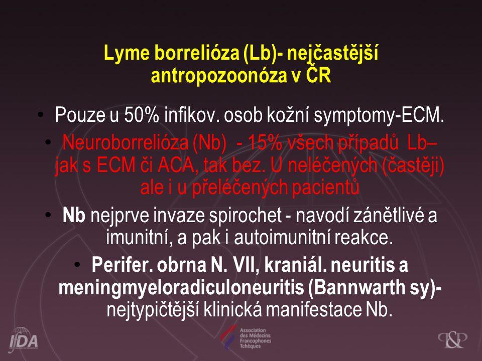 Lyme borrelióza (Lb)- nejčastější antropozoonóza v ČR