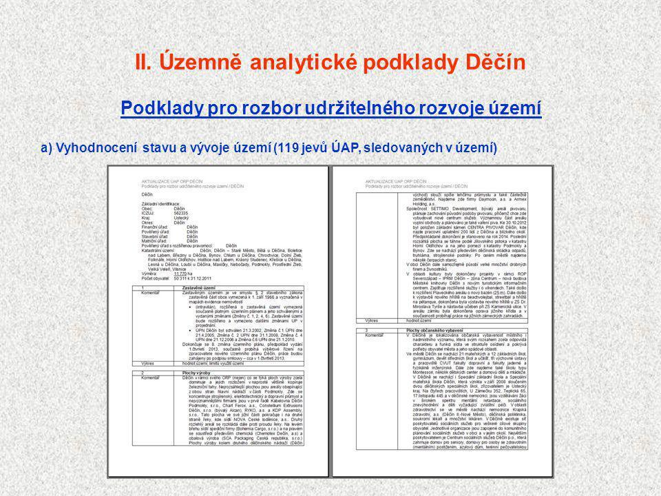 II. Územně analytické podklady Děčín