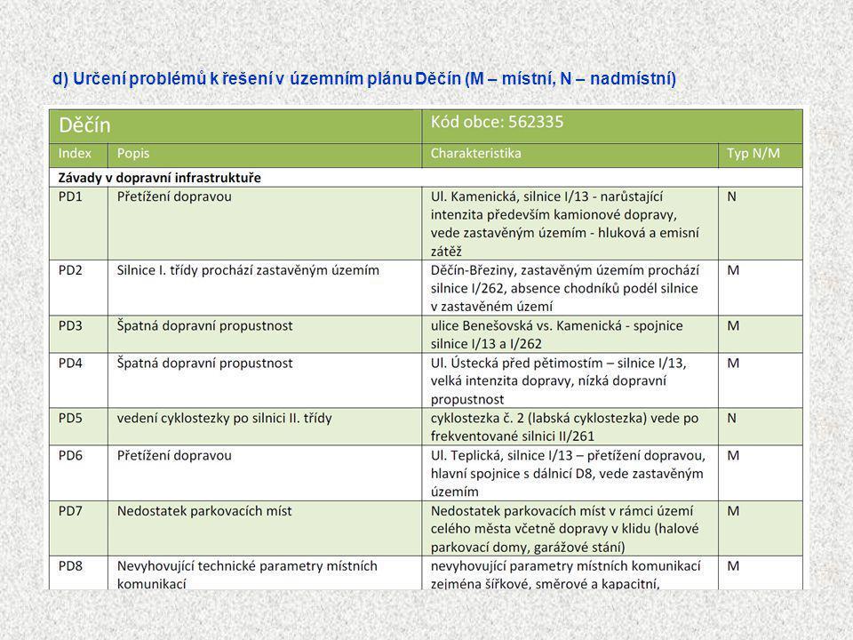 d) Určení problémů k řešení v územním plánu Děčín (M – místní, N – nadmístní)