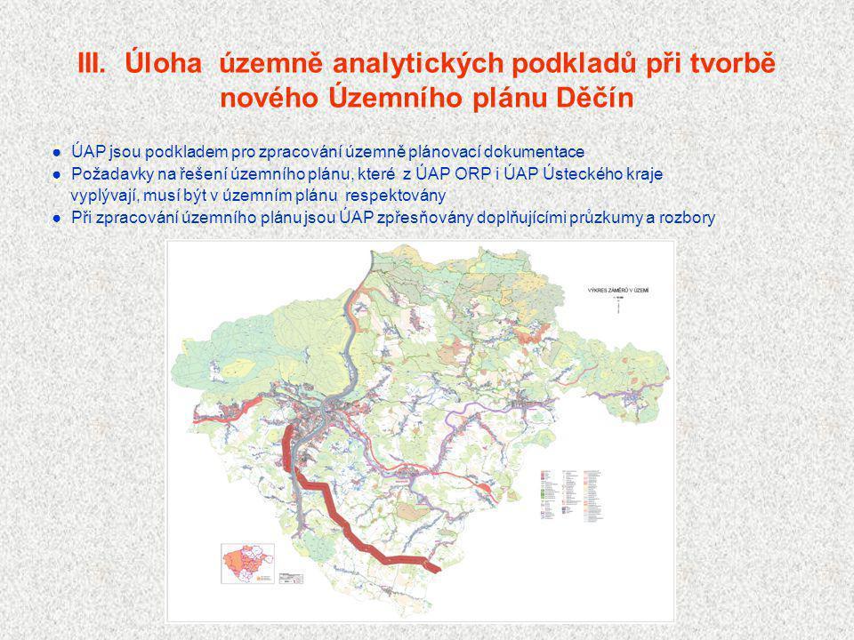 III. Úloha územně analytických podkladů při tvorbě nového Územního plánu Děčín