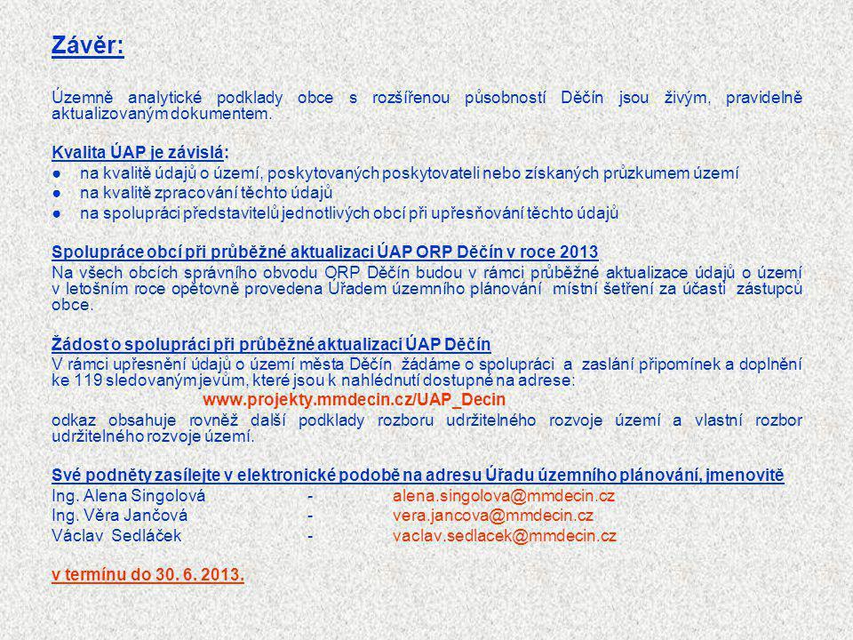 Závěr: Územně analytické podklady obce s rozšířenou působností Děčín jsou živým, pravidelně aktualizovaným dokumentem.