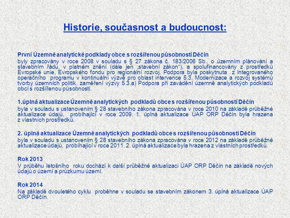 Historie, současnost a budoucnost: