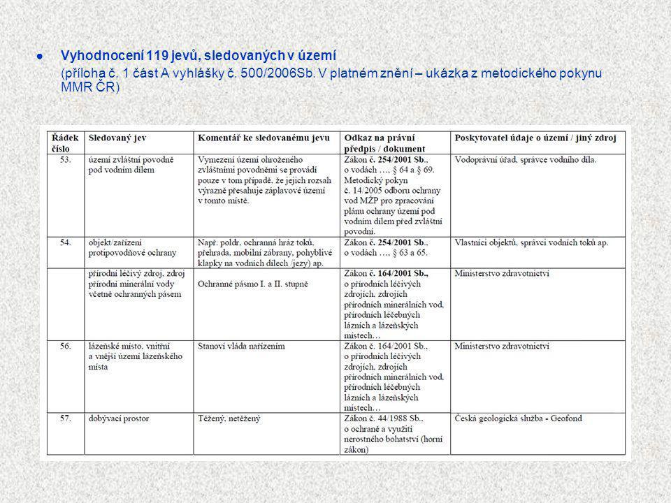 ● Vyhodnocení 119 jevů, sledovaných v území