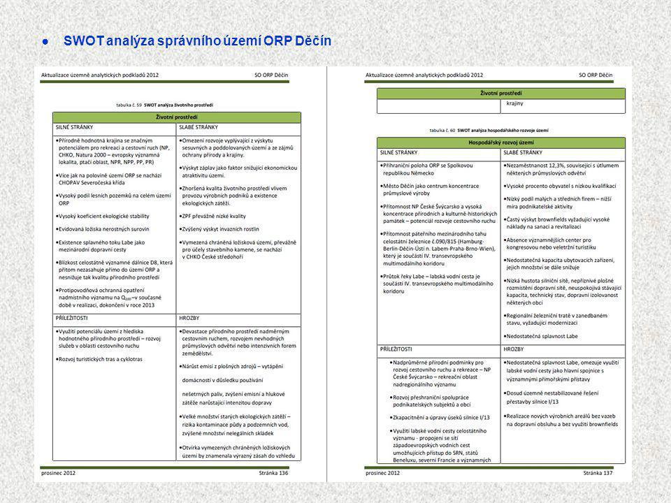 ● SWOT analýza správního území ORP Děčín