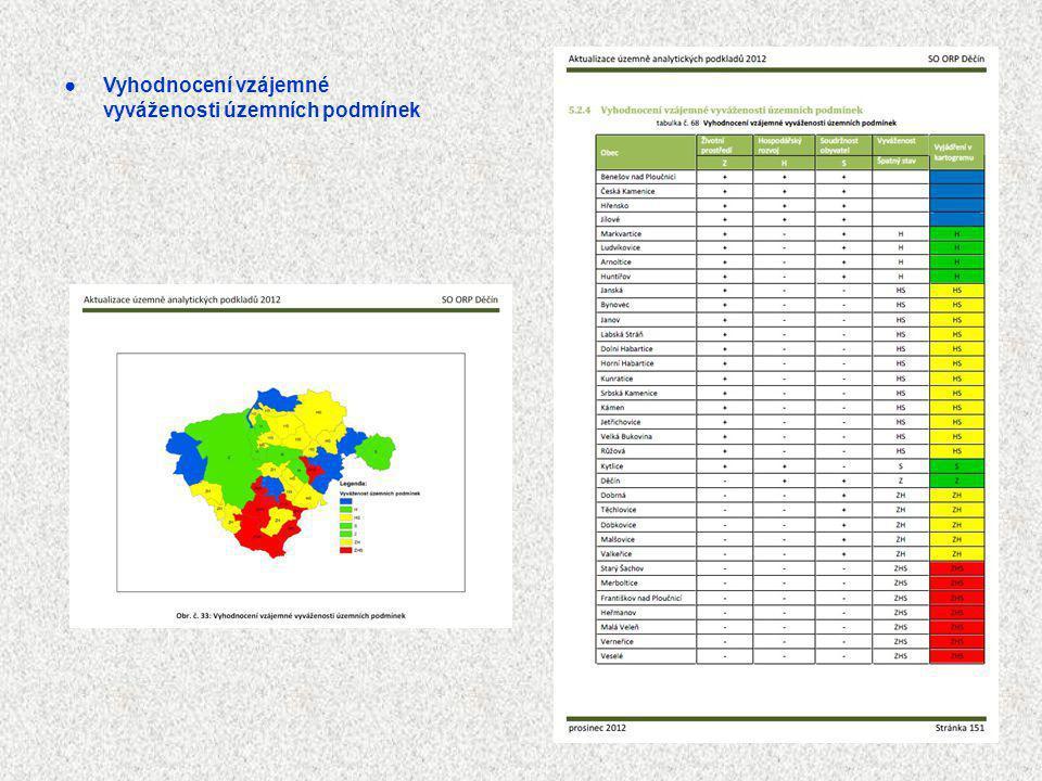 ● Vyhodnocení vzájemné vyváženosti územních podmínek