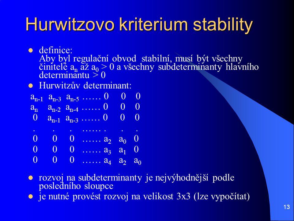Hurwitzovo kriterium stability