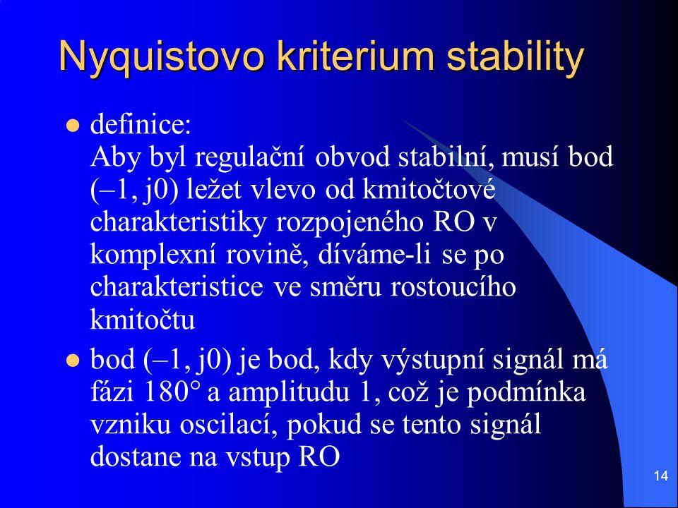 Nyquistovo kriterium stability