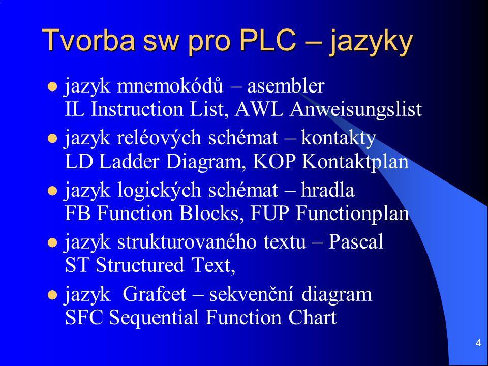 Tvorba sw pro PLC – jazyky
