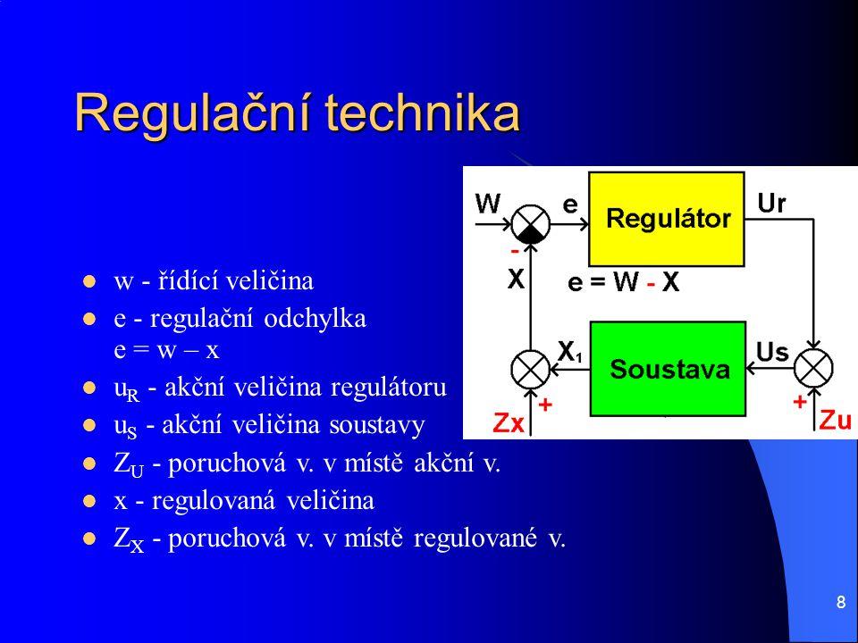 Regulační technika w - řídící veličina