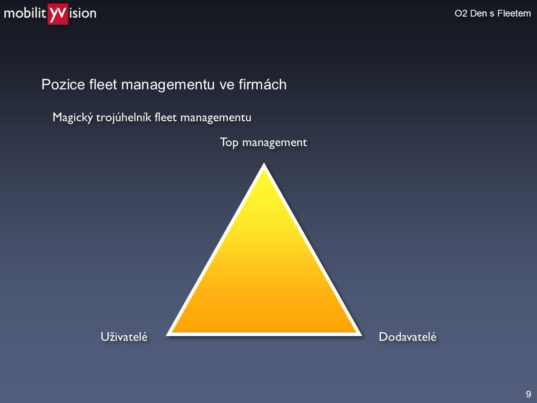 Pozice fleet managementu ve firmách