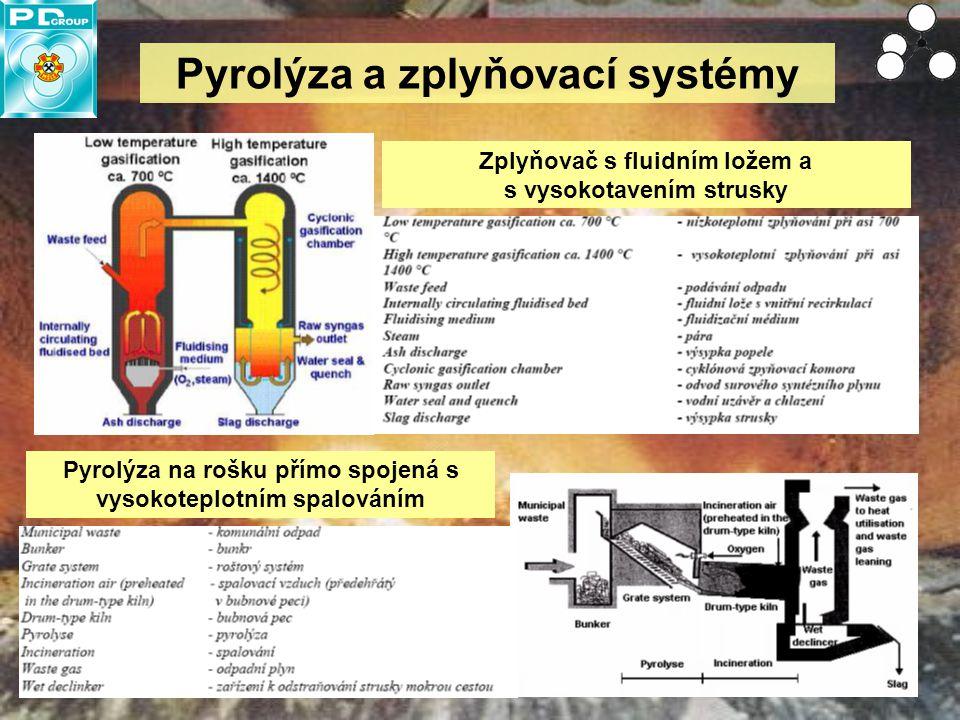 Pyrolýza a zplyňovací systémy
