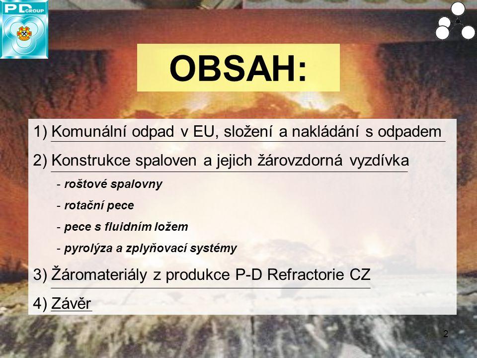 OBSAH: 1) Komunální odpad v EU, složení a nakládání s odpadem