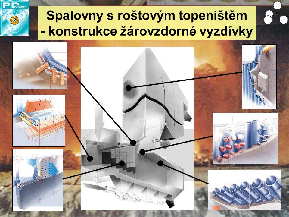 Spalovny s roštovým topeništěm - konstrukce žárovzdorné vyzdívky
