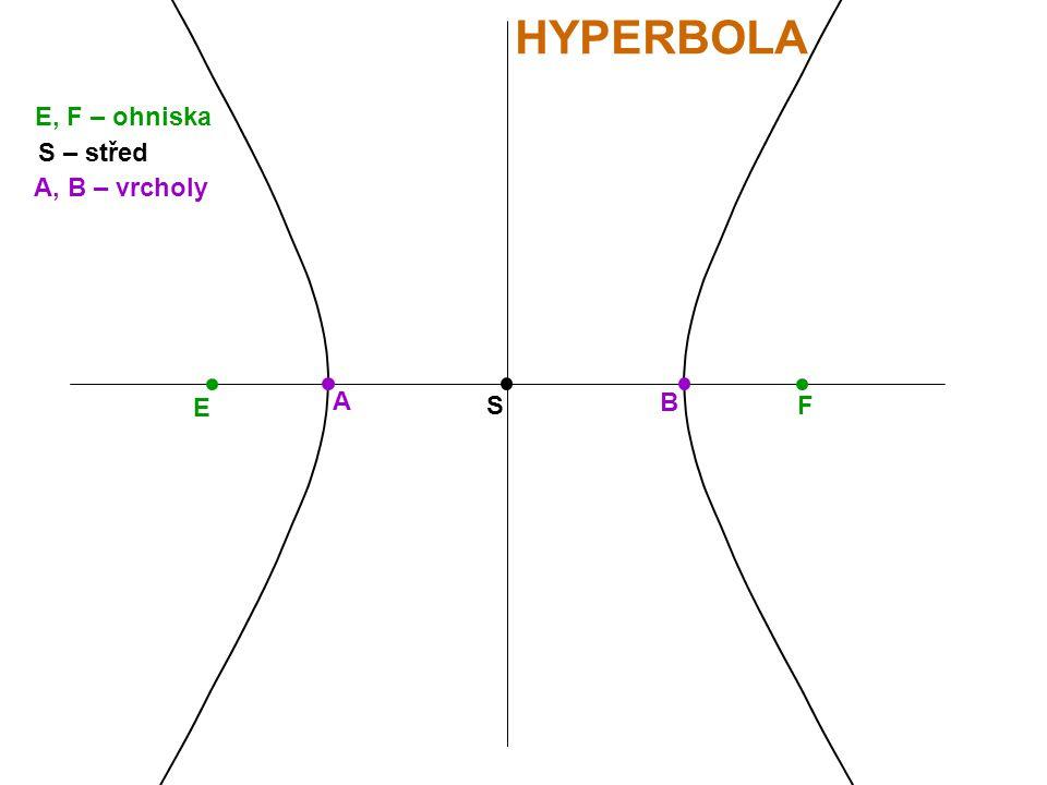 HYPERBOLA E, F – ohniska S – střed A, B – vrcholy A E S B F