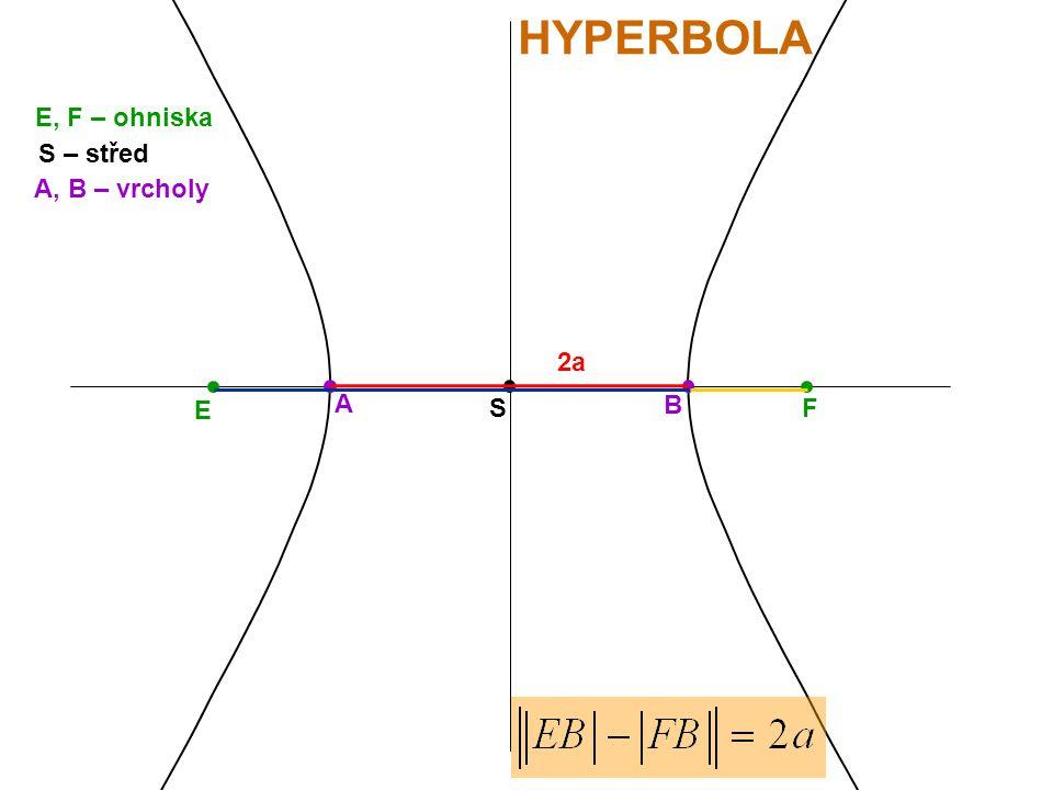 HYPERBOLA E, F – ohniska S – střed A, B – vrcholy 2a A E S B F