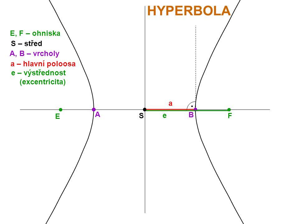 HYPERBOLA E, F – ohniska S – střed A, B – vrcholy a – hlavní poloosa