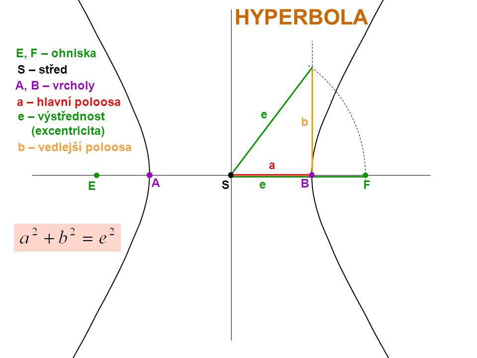 HYPERBOLA E, F – ohniska S – střed A, B – vrcholy a – hlavní poloosa e