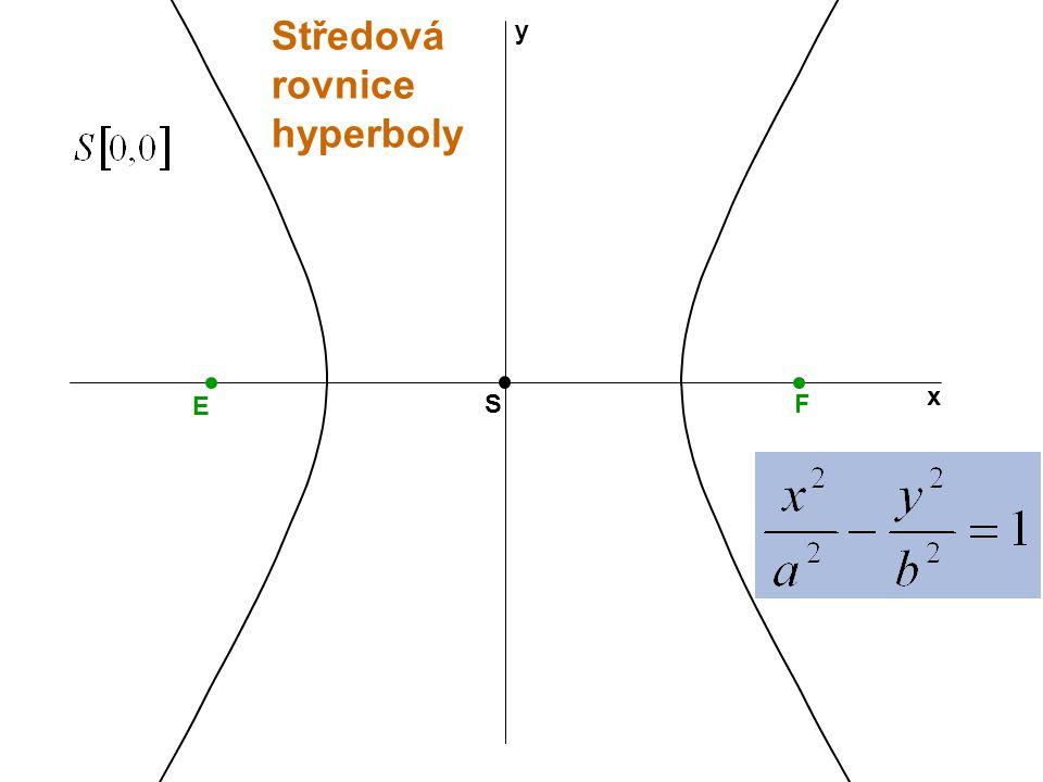 Středová rovnice hyperboly