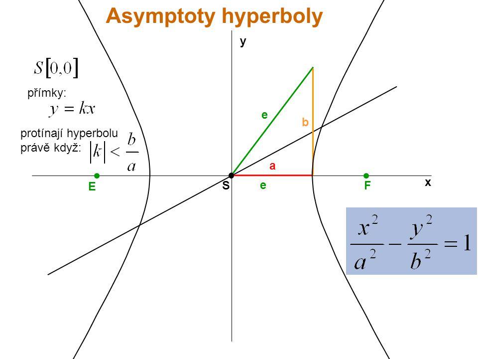 Asymptoty hyperboly y přímky: e b protínají hyperbolu právě když: a x