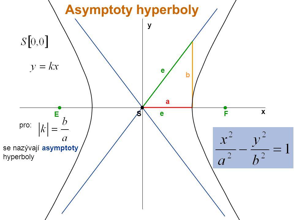 Asymptoty hyperboly y e b a x E S e F pro: