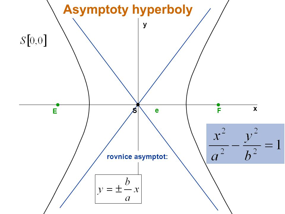 Asymptoty hyperboly y x E S e F rovnice asymptot: