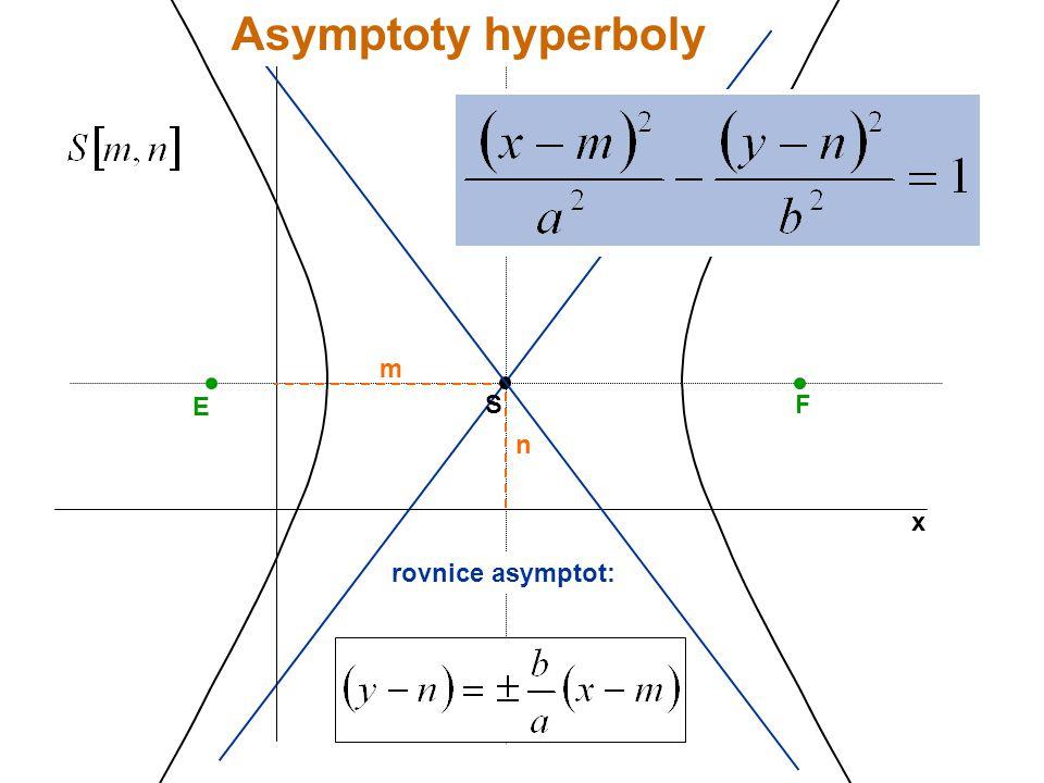 Asymptoty hyperboly y m E S F n x rovnice asymptot: