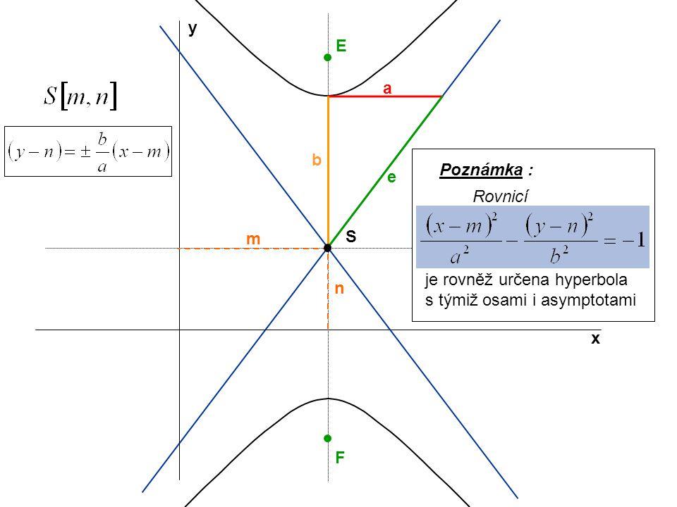 y E a b Poznámka : Rovnicí e m S je rovněž určena hyperbola s týmiž osami i asymptotami n x F
