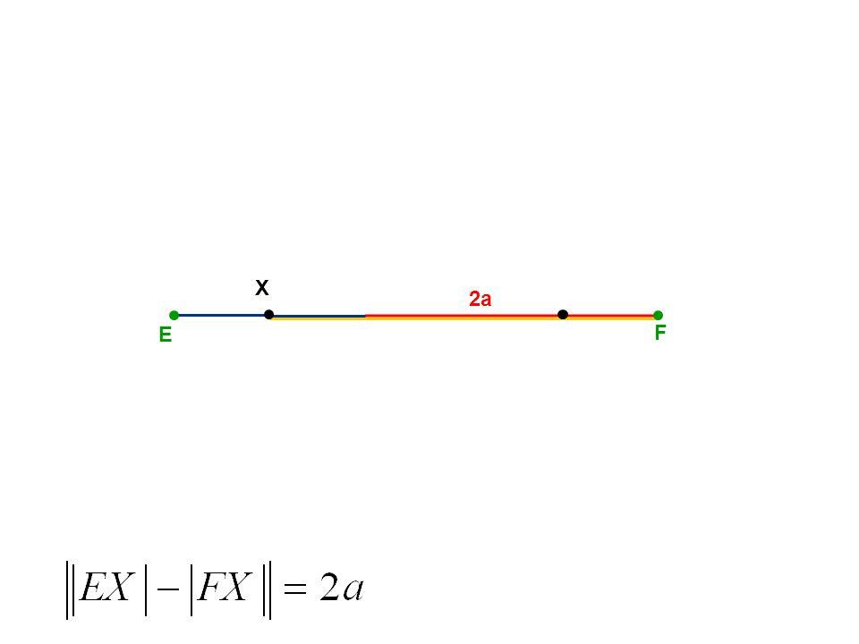 X 2a E F