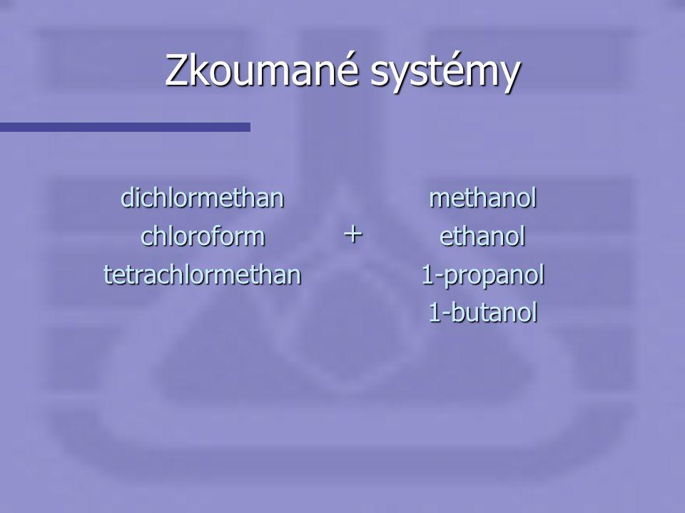 Zkoumané systémy + dichlormethan chloroform tetrachlormethan methanol