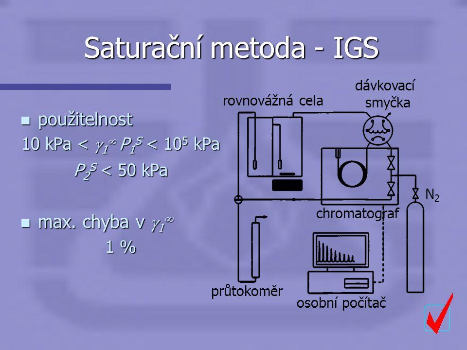Saturační metoda - IGS použitelnost max. chyba v g1