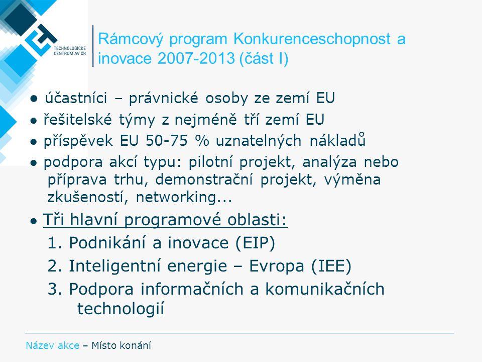 Rámcový program Konkurenceschopnost a inovace 2007-2013 (část I)