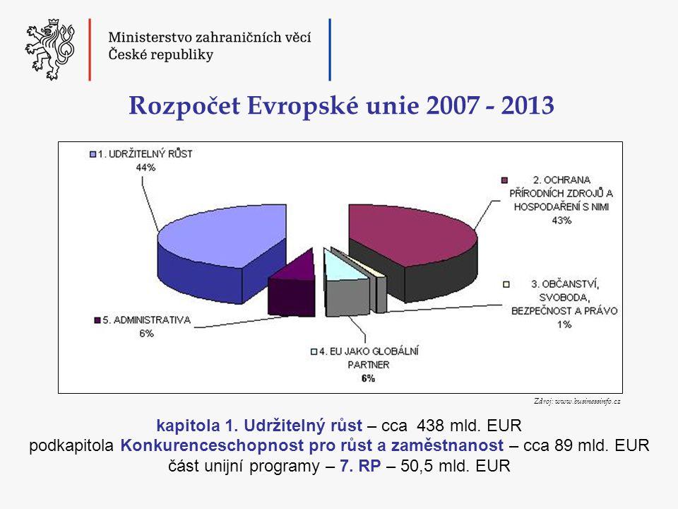 Rozpočet Evropské unie 2007 - 2013