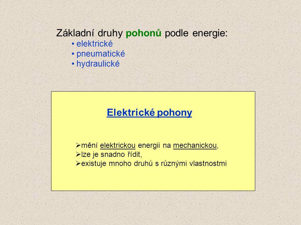 Základní druhy pohonů podle energie: