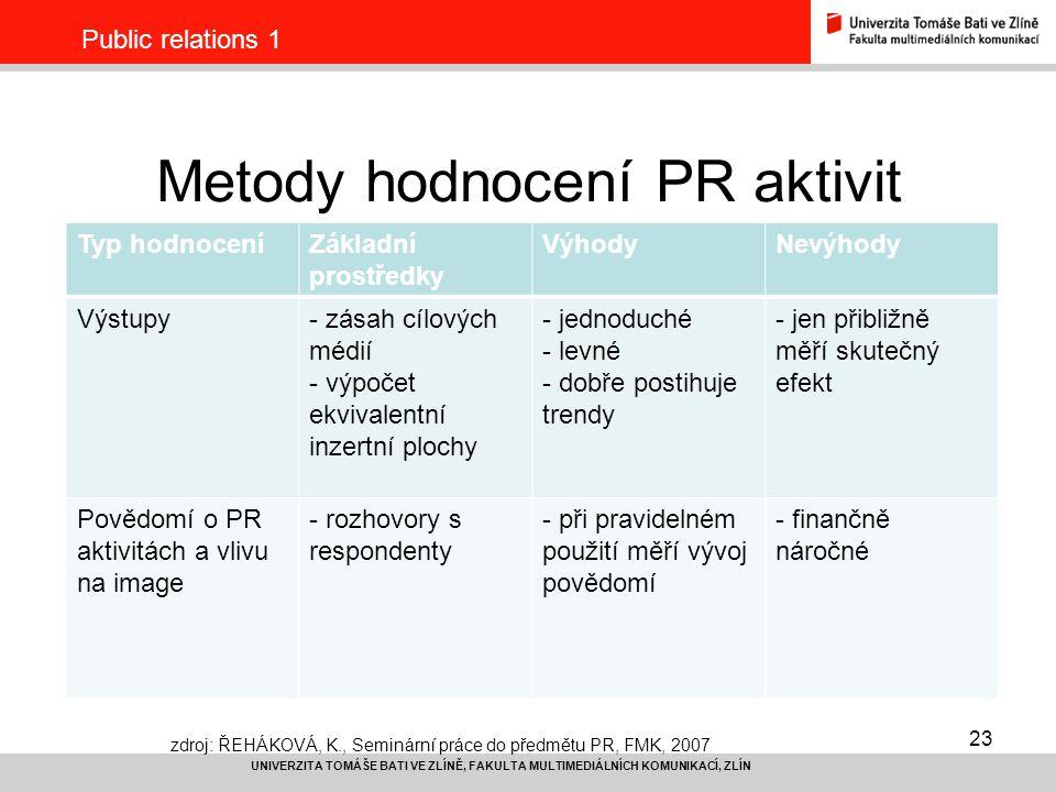 Metody hodnocení PR aktivit