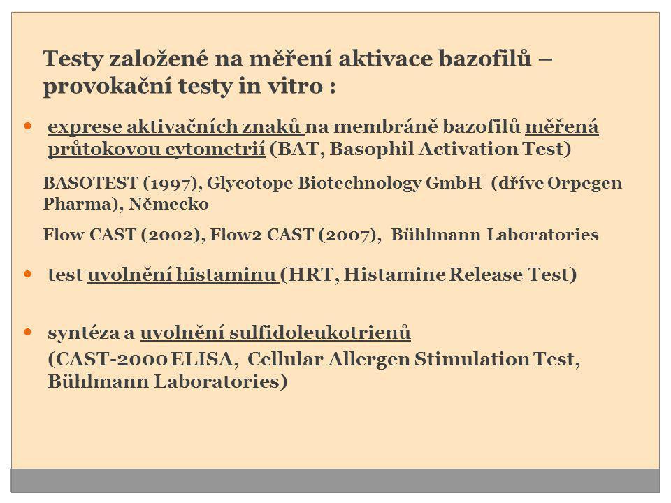 test uvolnění histaminu (HRT, Histamine Release Test)