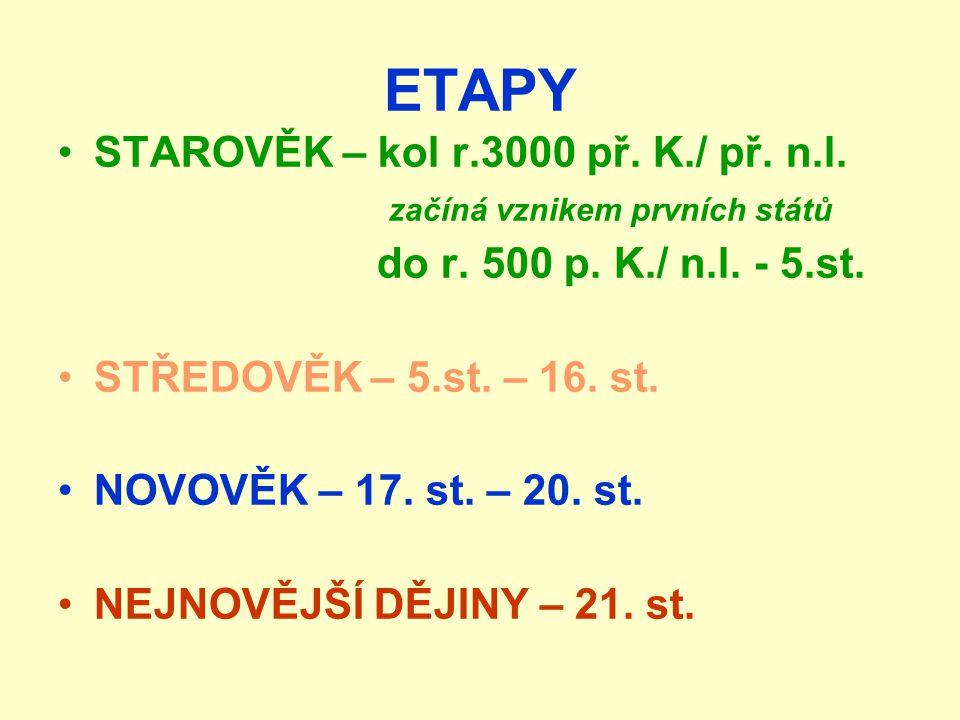 ETAPY STAROVĚK – kol r.3000 př. K./ př. n.l.