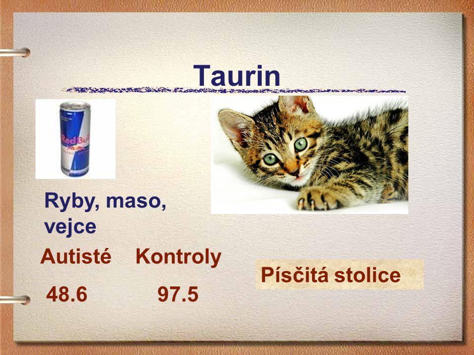Taurin Ryby, maso, vejce Autisté Kontroly 48.6 97.5 Písčitá stolice