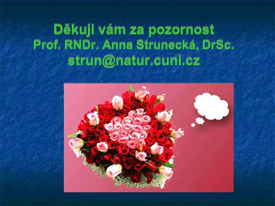 Děkuji vám za pozornost Prof. RNDr. Anna Strunecká, DrSc. strun@natur