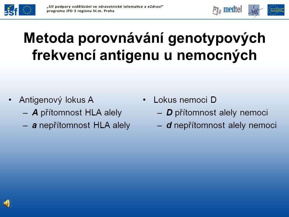 Metoda porovnávání genotypových frekvencí antigenu u nemocných