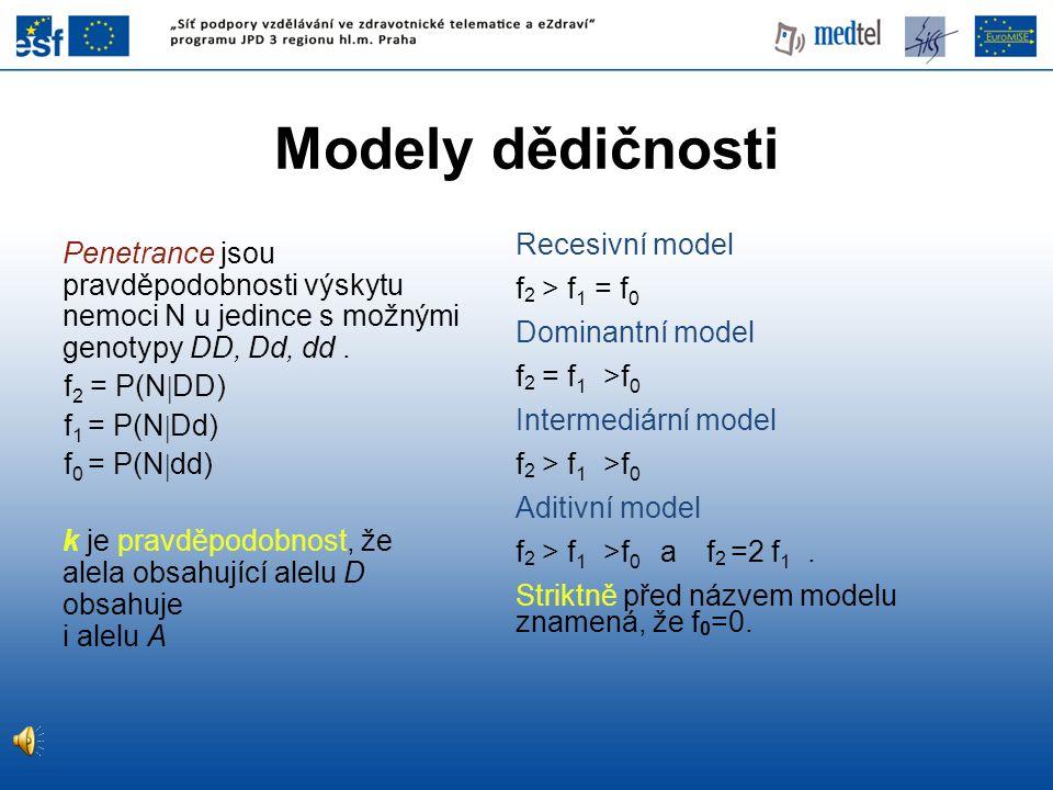Modely dědičnosti Recesivní model