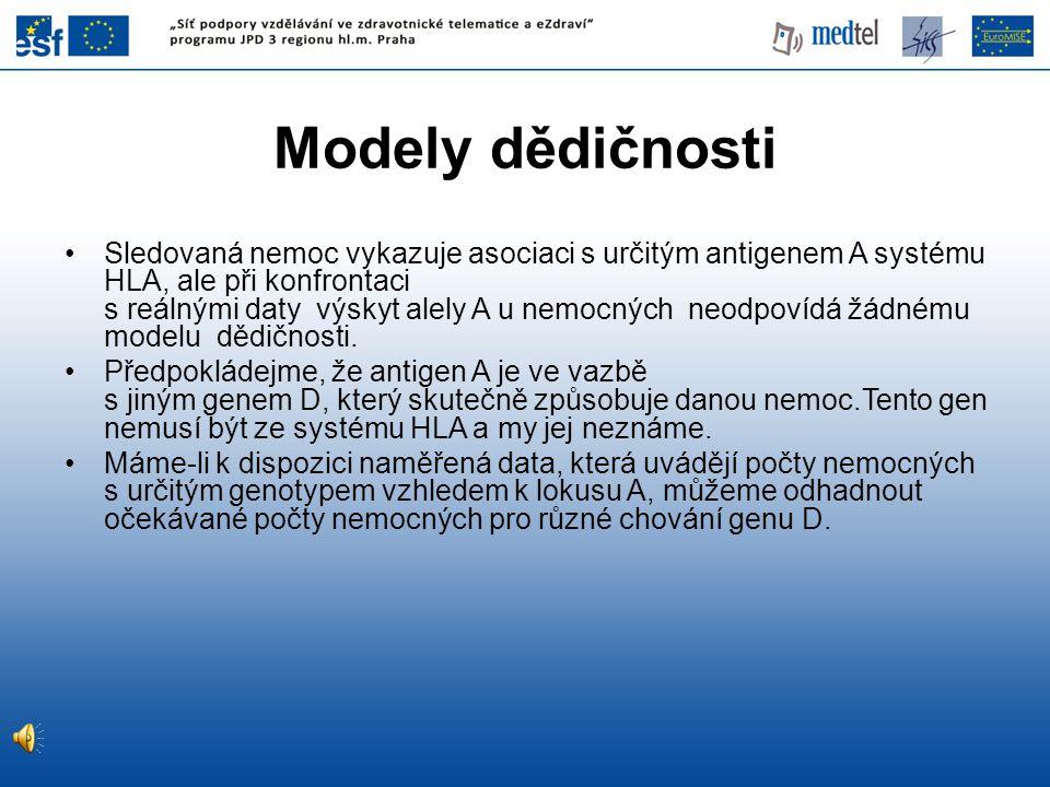 Modely dědičnosti