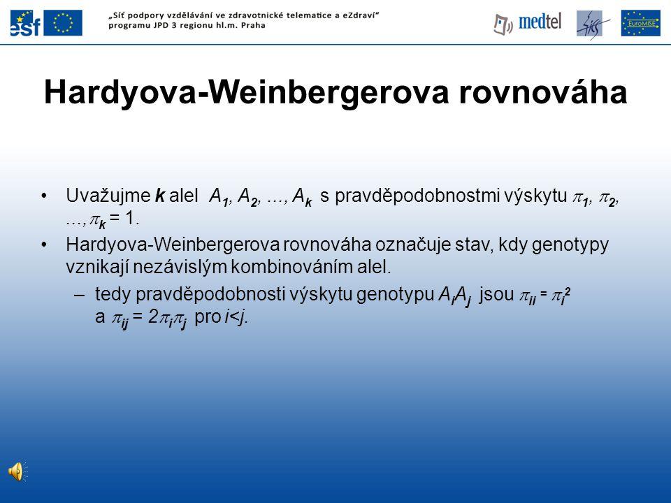 Hardyova-Weinbergerova rovnováha