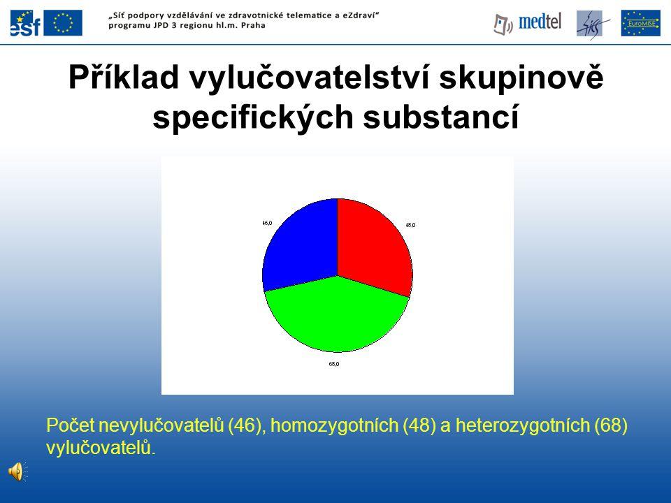 Příklad vylučovatelství skupinově specifických substancí