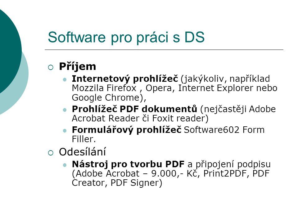 Software pro práci s DS Příjem Odesílání
