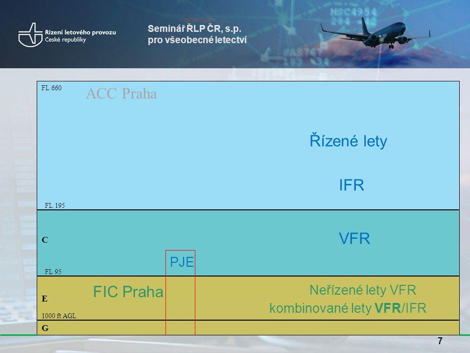 ACC Praha Řízené lety IFR VFR FIC Praha PJE Neřízené lety VFR