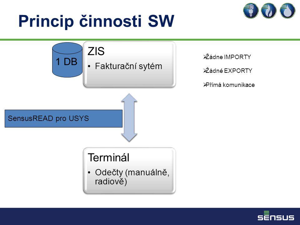 Princip činnosti SW 1 DB SensusREAD pro USYS Žádne IMPORTY